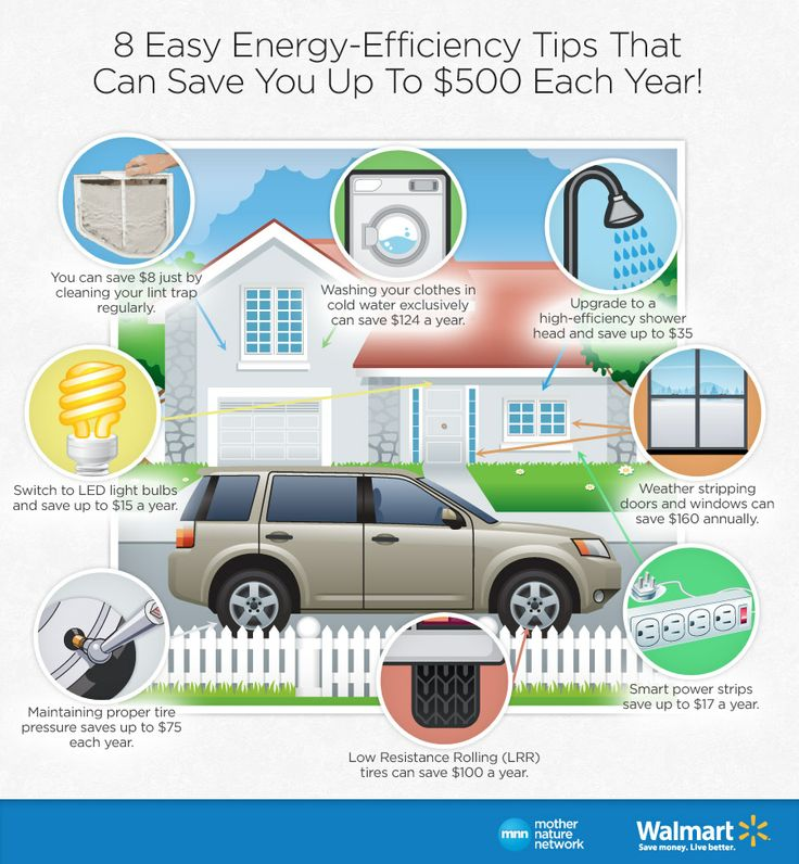 17 best images about save environment on pinterest home for Ways you can save energy