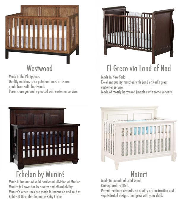 Baby Crib Buying Guide By The Wise Featuring NATART JUVENILE