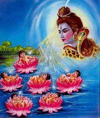 Shiv Puran-Lord Kartikeya-http://eluniversosai.blogspot.ae/2012/05/shri-shirdi-sai-speaks-4th-may-shiv.html
