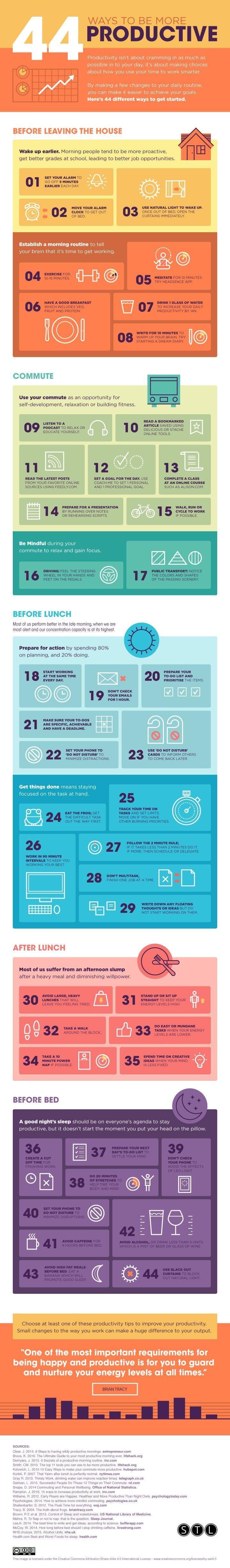 produktiver arbeiten tipps infografik