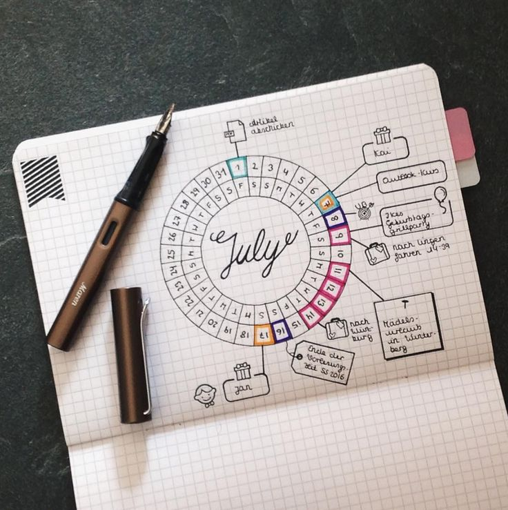 Bullet Journal Monthly Spread - Example