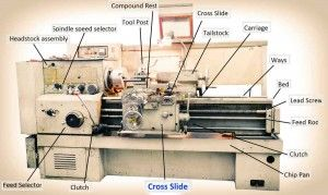 Functions of Different Parts of a Lathe Machine