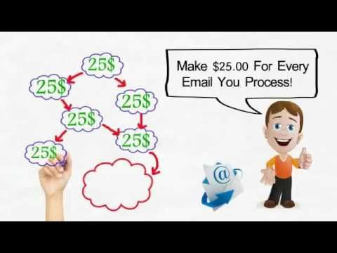 Make Money PROCESSING EMAILS online - How it works.