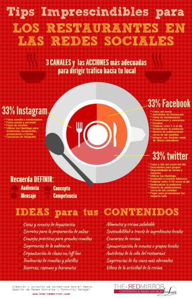 #Infografia Consejos para restaurantes en #RedesSociales  #TAVnews