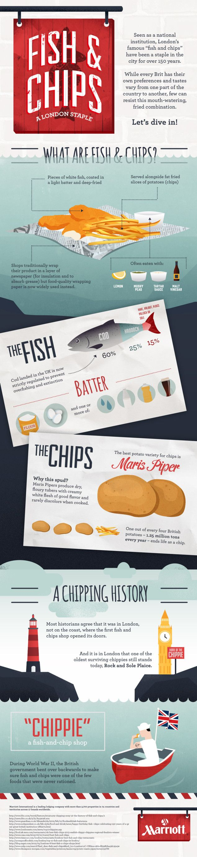 Yum -This #infographic illustrates some history and facts about London fish and chips.