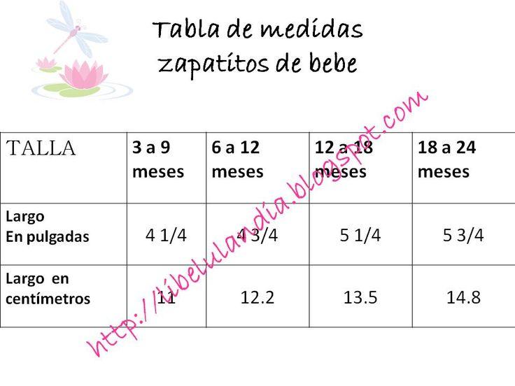 Tablas de medidas on Pinterest   Bebe, Atelier and Tejidos
