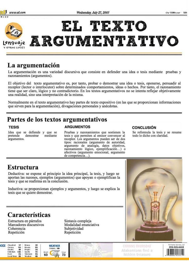 Infografía: el texto argumentativo Os dejo también una completísima y muy buena presentación de Héctor Campo Nogués. Como veréis, la presentación incluye en la página 14 una tarea final: la ...
