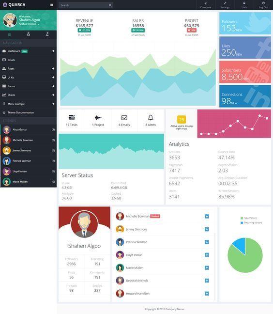 30 best html admin templates images on pinterest plantillas quarca responsive admin dashboard template malvernweather Gallery