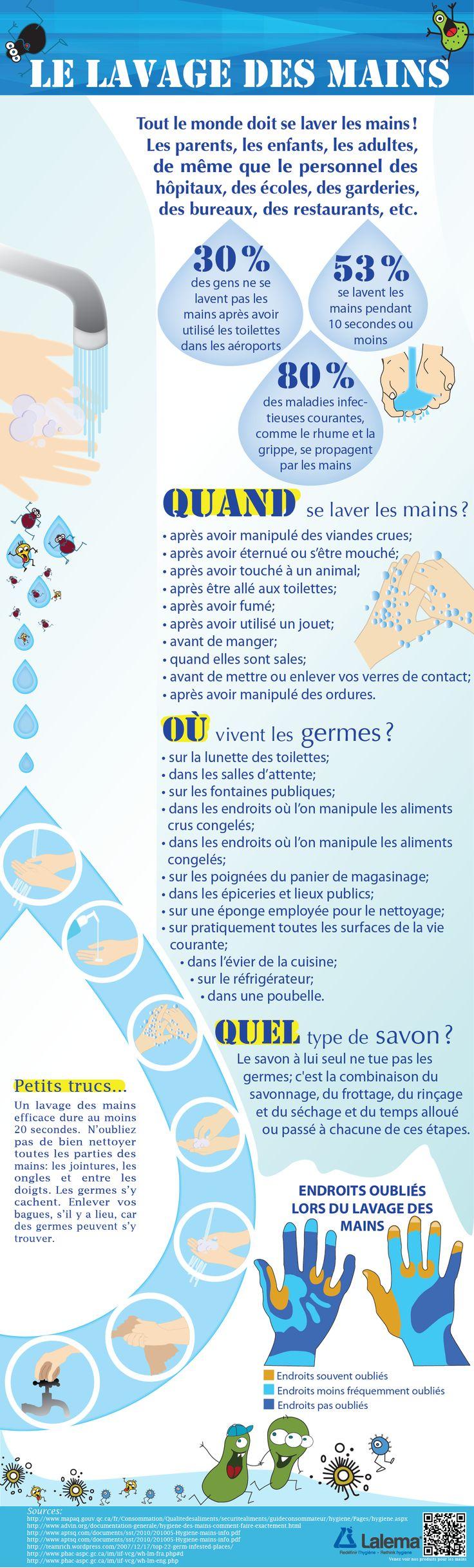Le lavage des mains (encore et encore) la santé health  FSL FLE