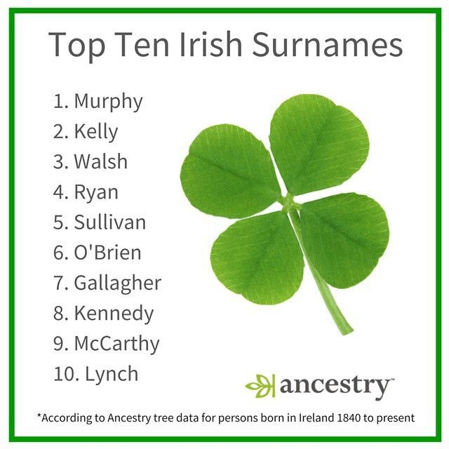 What #Irish surnames do you have in your family tree?  #Ancestry #IrishGen #familyhistory #genealogy #Ireland #surnames #ancestors #Irish
