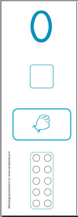 Bande numérique de 0 à 20 - Les clés de la classe