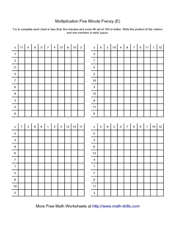 multiplication worksheet  five minute frenzy  four per page e  multiplication worksheet  five minute frenzy  four per page e great  way to drill multiplication facts  mix up the numbers on the s