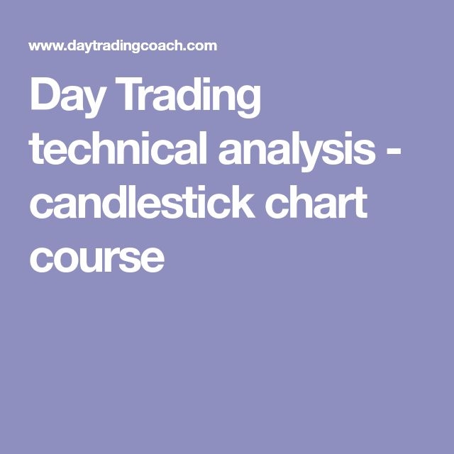 how to read candlestick chart for day trading