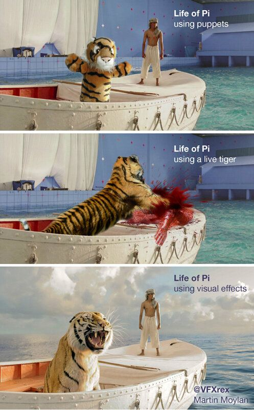 Just imagining how films would look without VFX