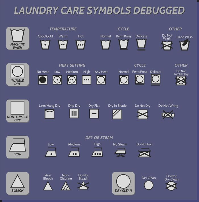 Wash Care Symbols On Clothes Images Free Symbol And Sign Meaning