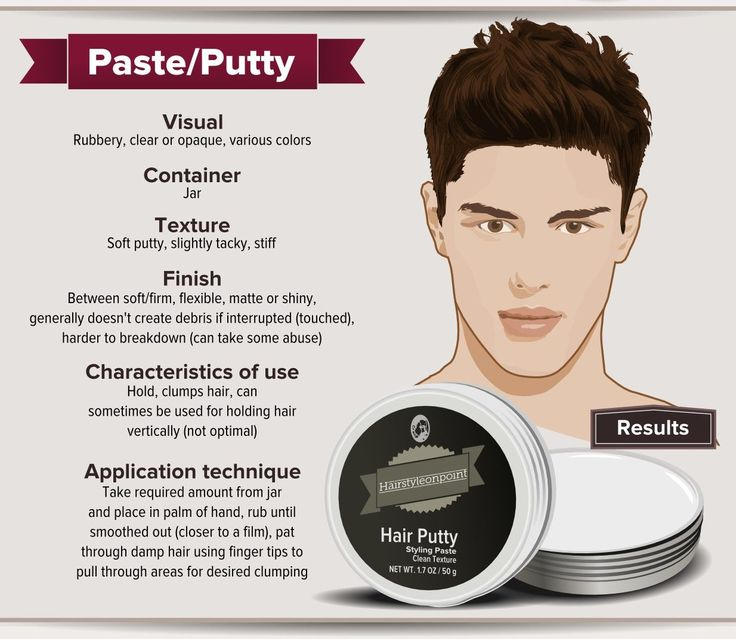 Simple guide for men hairstyling products and how to use them [Infografik]