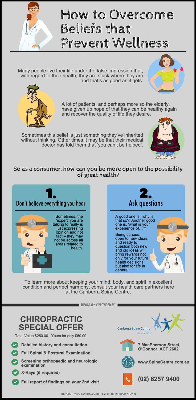 How to Overcome Beliefs that Prevent Wellness www.spinecentre.com.au