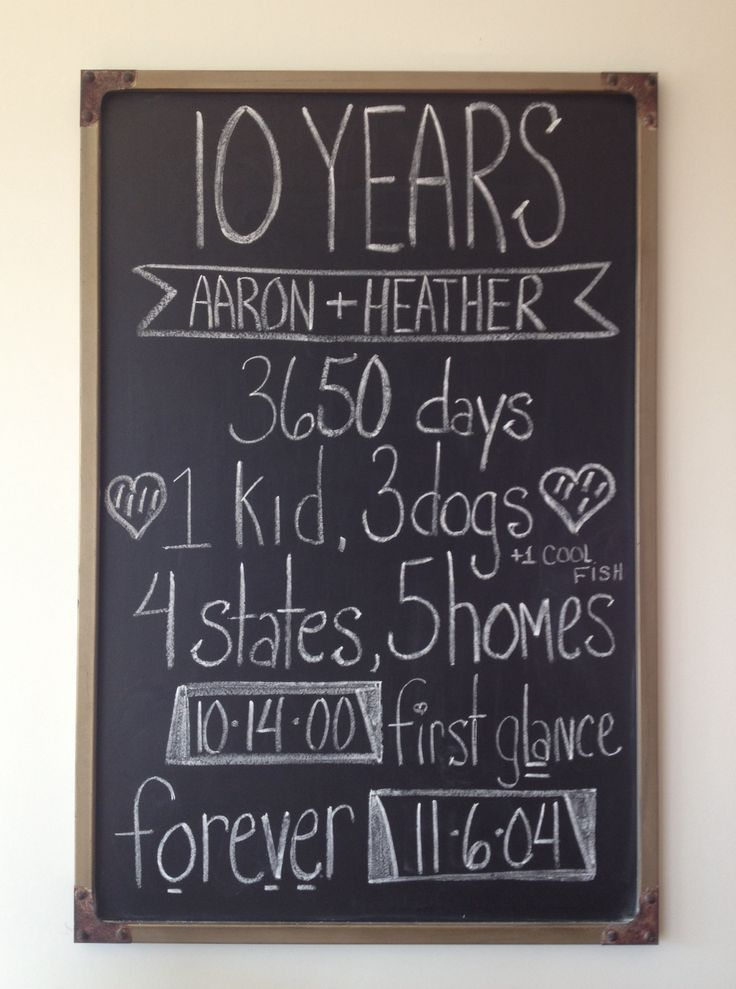 Best 25 anniversary chalkboard ideas on pinterest 40th for 25 year anniversary decoration ideas