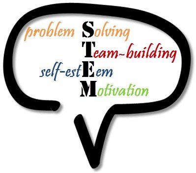 Starfish Education: STEM Skills Challenge- 10 Challenges to Build STEM Skills Employers Value