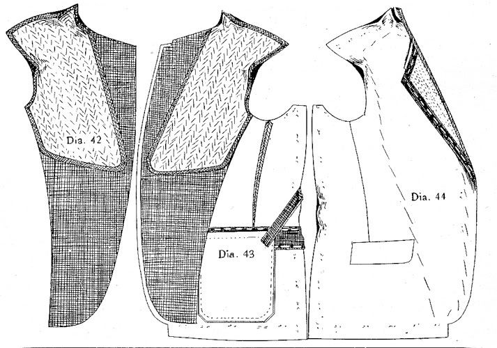 tailoring a men's blazer construction - Google Search
