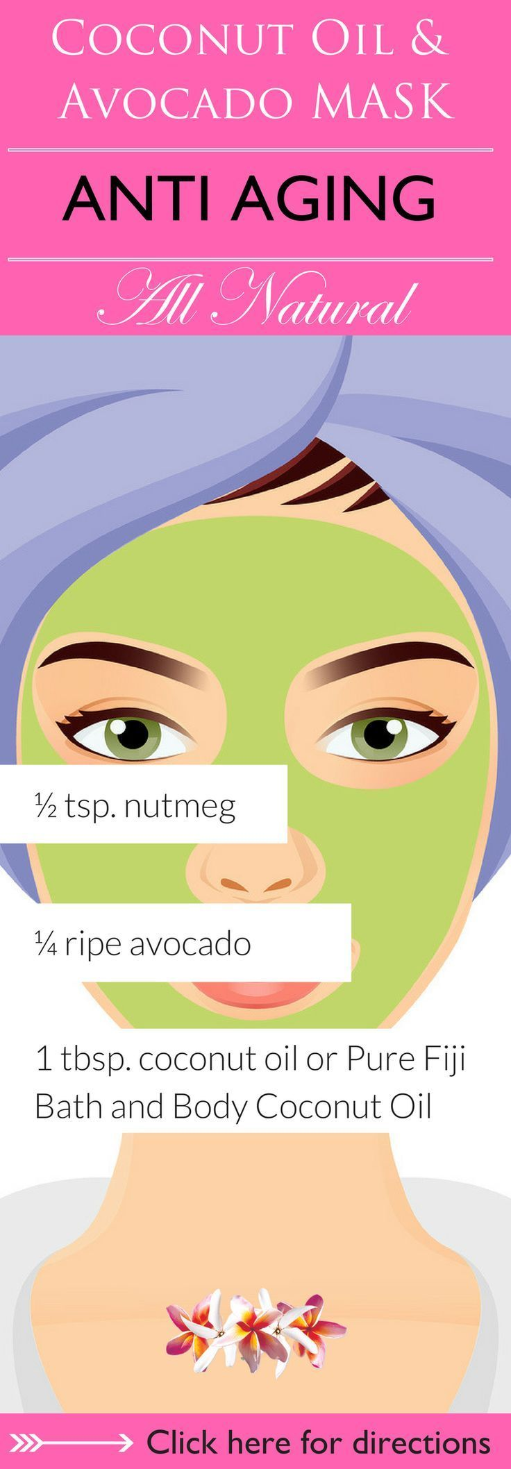 Avocado and coconut oil both work to hydrate and nourish your skin, protecting it from premature aging and leaving you with soft, supple skin. Avocado also protects against free radicals, slowing down the aging process of the skin. Click here to learn 6 DIY coconut oil face mask recipes for you to try that are sure to leave your skin soft, supple and radiant http://www.purefiji.com/blog/coconut-oil-face-masks/ | Natural Beauty Face