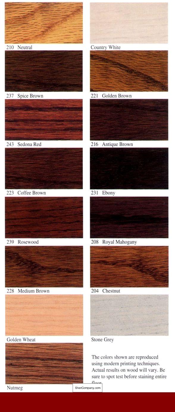 Hardwood Flooring Ideas Bedroom Hgtv Laminate Flooring Ideas