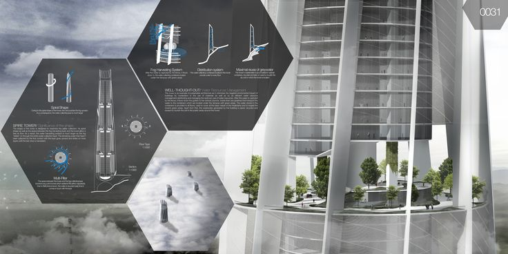 Panel 02 (Lámina 02) Camanchaca Water Spire Tower Creans+ proposal for eVolo Skyscraper Competition 2015