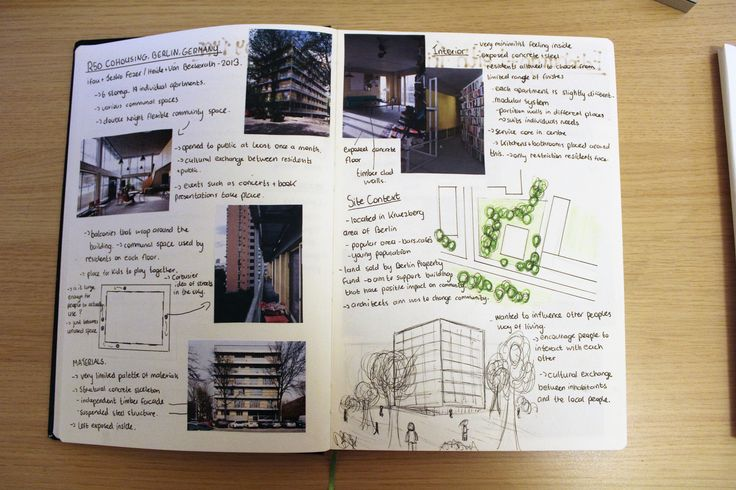 After researching the R50 Cohousing project and collecting all the information we could, I began to analysis the key aspects and features of the design. I used my sketchbook to document this process.