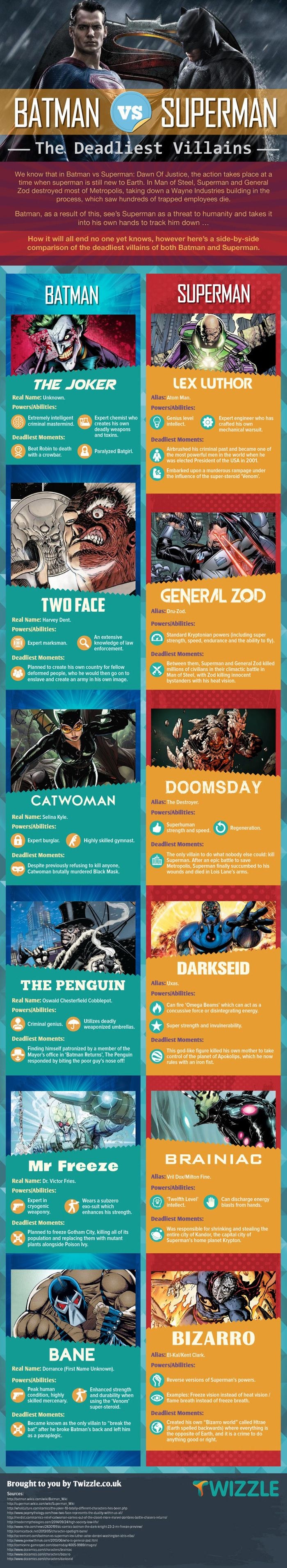 Batman vs Superman: The Deadliest Villains [Infographic] http://geekxgirls.com/article.php?ID=6732