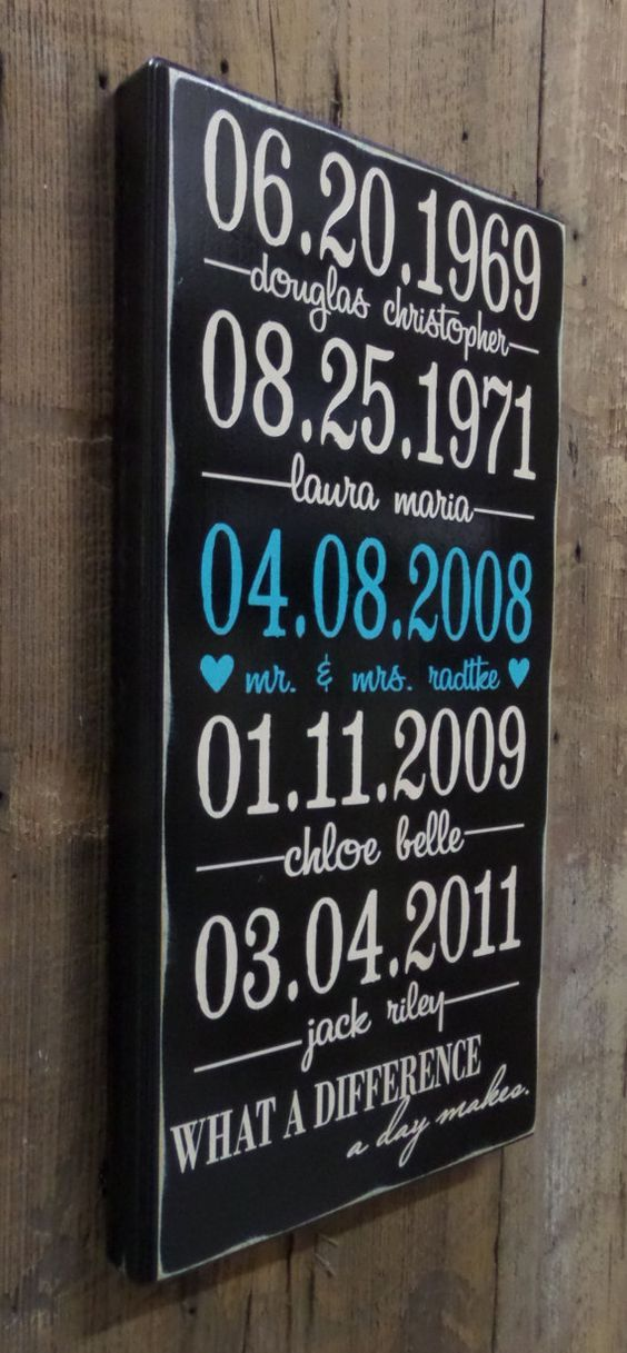 Important Date Custom Wood Sign 5th Anniversary Gift by CSSDesign
