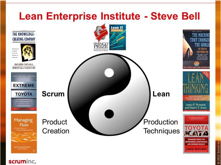 #Lean + #Agile slide from @Jeff Sutherland's PPT @SValn on #Scrum: Future of Work