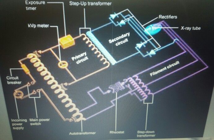 X Ray Circuit..that's What A Rheostat Is!