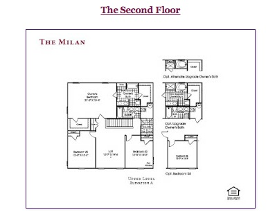 17 Best images about Ryan Homes Milan Model on Pinterest Models