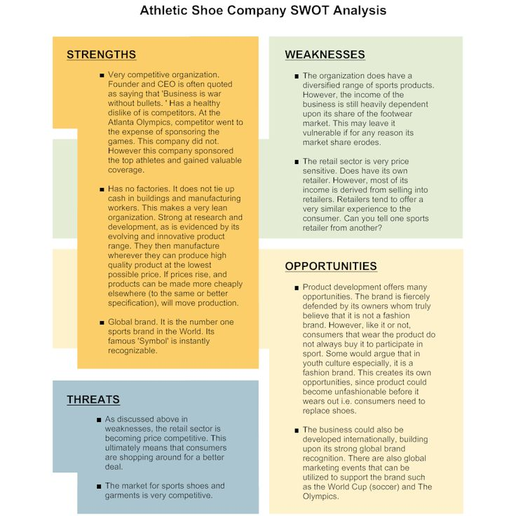 Free Swot Analysis SWOT Examples - Sample SWOT Analysis Diagrams - sample analysis report