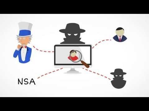 Sicher und anonym surfen per VPN Client von SpyOFF!