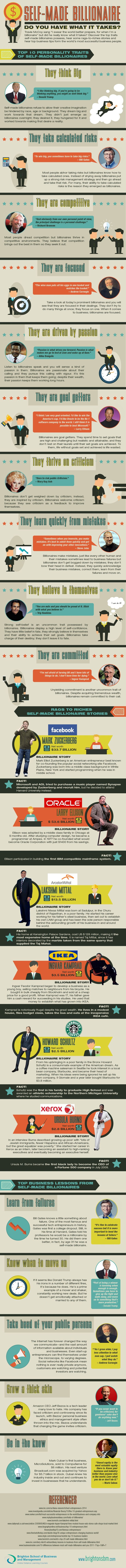 Self-made-Billionaire-Infographic