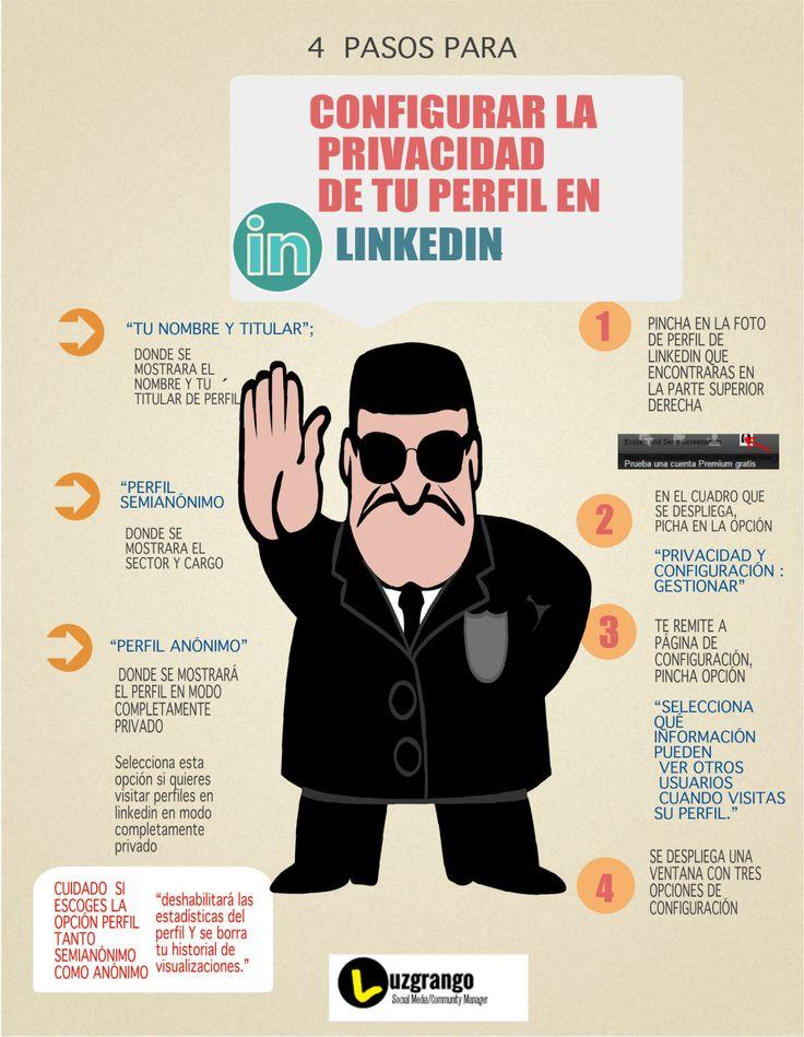Hola: Una infografía con 4 pasos para configurar tu Privacidad en LinkedIn. Vía Un saludo