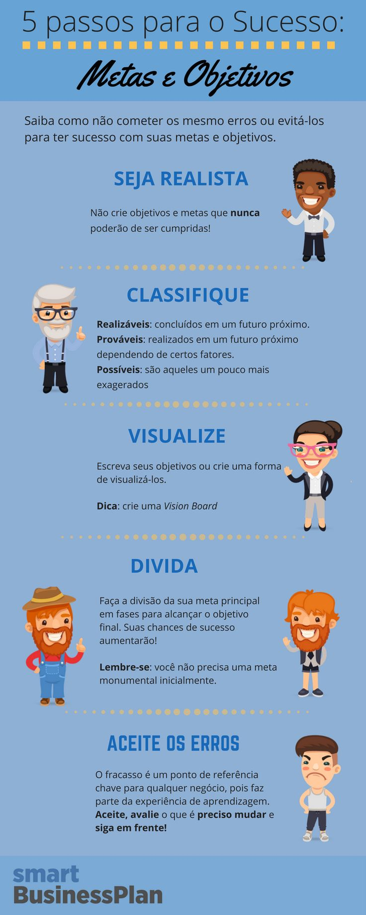 5 passos para o sucesso: metas e objetivos #empreendedorismo #sucesso #objetivos #metas