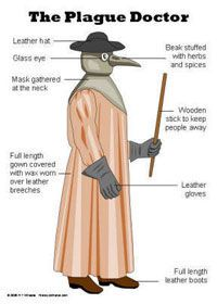 bubonic plague mask - Google Search