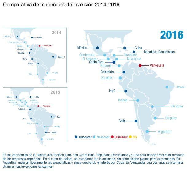 Spanish investment in Latin America