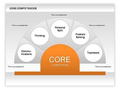 core compentencies of macy s Macy's, inc is a premier omnichannel retailer with iconic brands that serve  customers through outstanding stores, dynamic online sites and mobile apps.