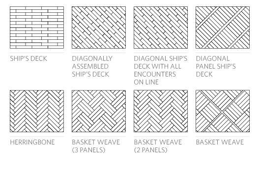 parquet patterns