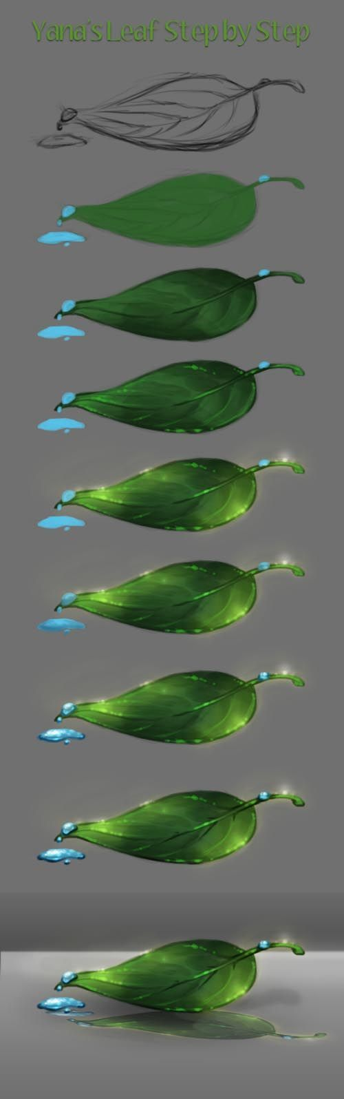 Leaf WMW Step by Step by Tobyana on deviantART