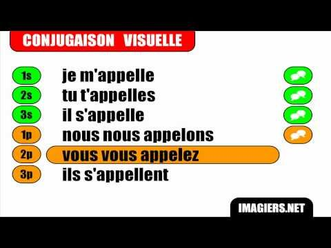 French verb conjugation = S'appeler = Indicatif Présent - YouTube
