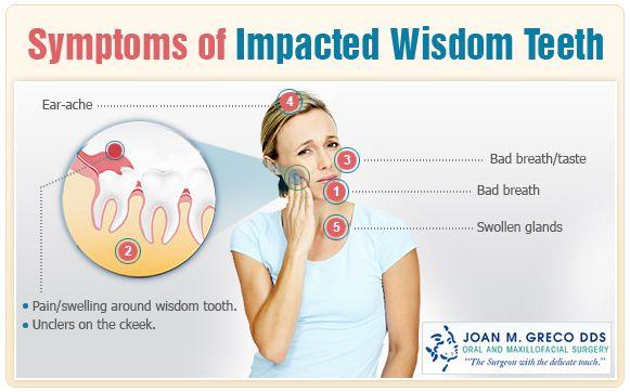 Simptoms of Impacted Wisdom Teeth
