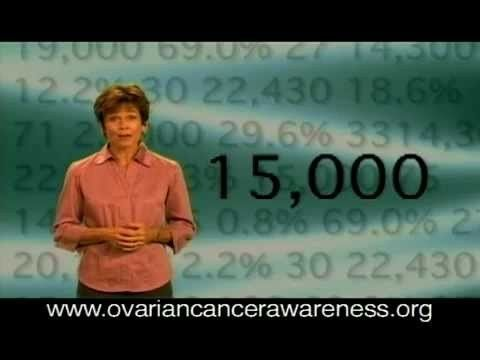 Numbers - Ovarian Cancer Awareness - WATCH VIDEO HERE -> http://bestcancer.solutions/numbers-ovarian-cancer-awareness    *** detecting ovarian cancer ***   September is Ovarian Cancer Awareness Month. Ovarian cancer forms in the tissues of the ovary and can be fatal if not detected early. According to the American Cancer Society, ovarian cancer ranks fifth in cancer deaths among women, but accounts for more...