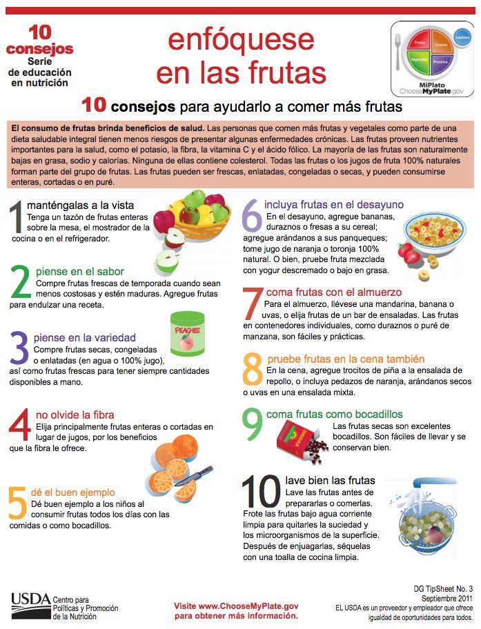 10 consejos para ayudarlo a comer más frutas; El consumo de frutas brinda benefi cios de salud. Las personas que comen más frutas y vegetales como parte de una dieta saludable integral tienen menos riesgos de presentar algunas enfermedades crónicas. Las frutas proveen nutrientes importantes para la salud, como el potasio, la fi bra, la vitamina C y el ácido fólico. La mayoría de las frutas son naturalmente bajas en grasa, sodio y calorías. Ninguna de ellas contiene colesterol.