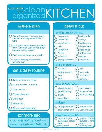 Your guide to a clean and organized kitchen summary sheet...pin, print and use!!