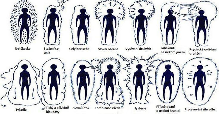 Vyměňujeme si mezi sebou různé energie? Vědci přišli se závěrem, že lidé jsou schopni přijímat a předávat energii mezi sebou jako rostliny.