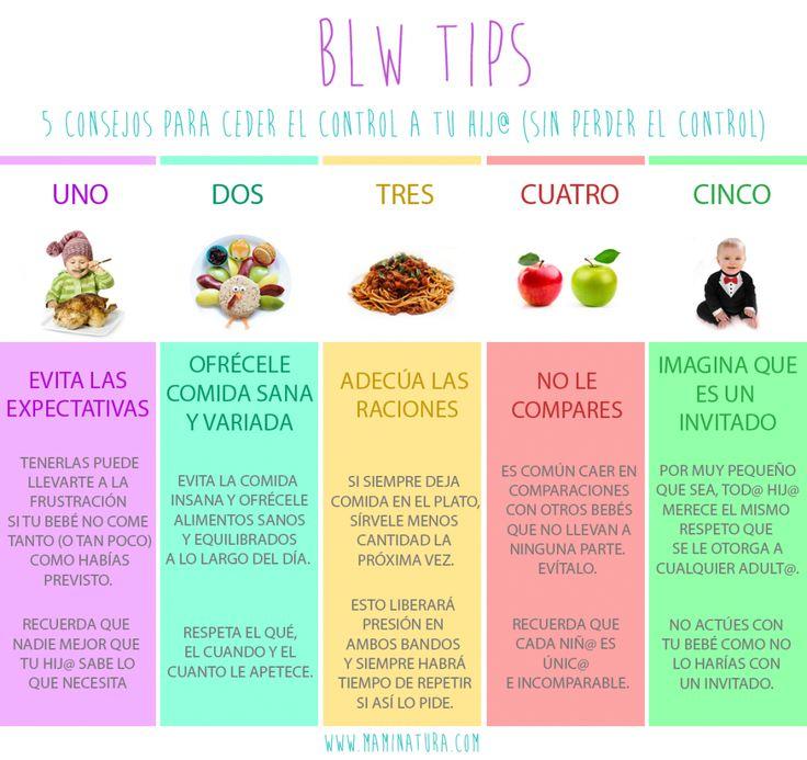 TIPS BLW CONTROL